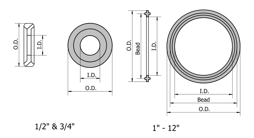 A drawing of tri-clamp screen gasket.